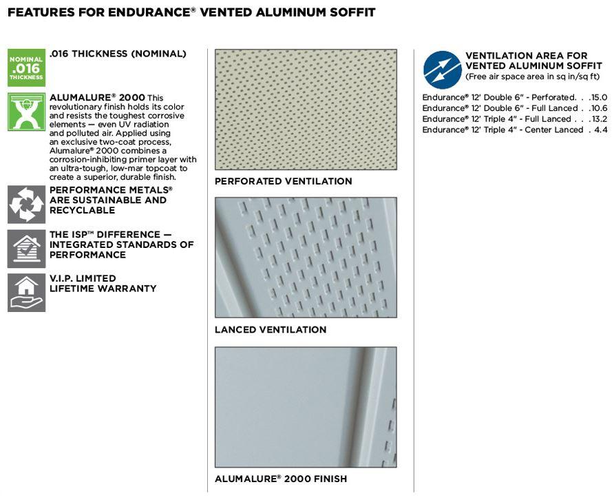Endurance Aluminum Soffit General Siding Supply 1709